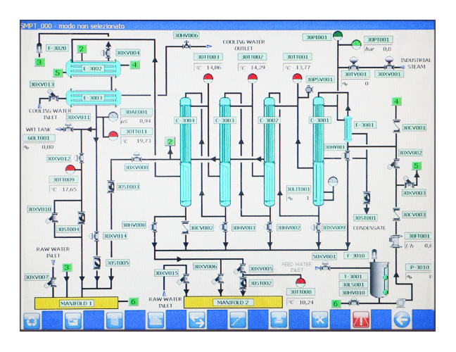BSCADA view on Bram-Cor Multiple Effect Distiller